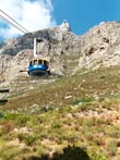 cable car - powerpoint graphics